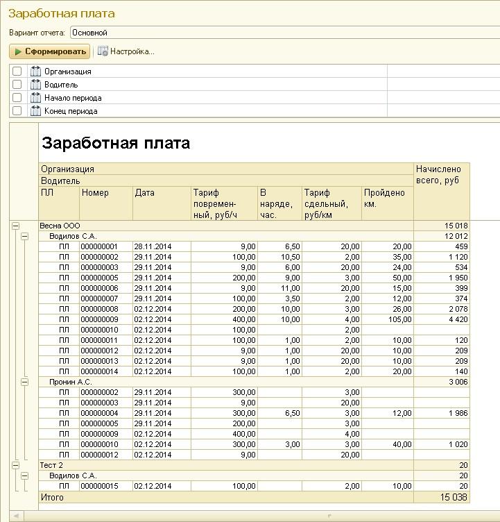 Заработная плата в разрезе сотрудников и путевых листов