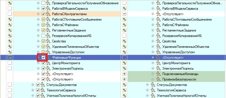 Проблема при обновлении 1С: Бухгалтерии предприятия на версию 3.0.52.XX