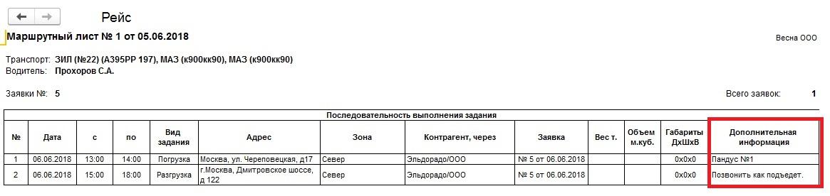 Колонка Дополнительная информация в печатной форме